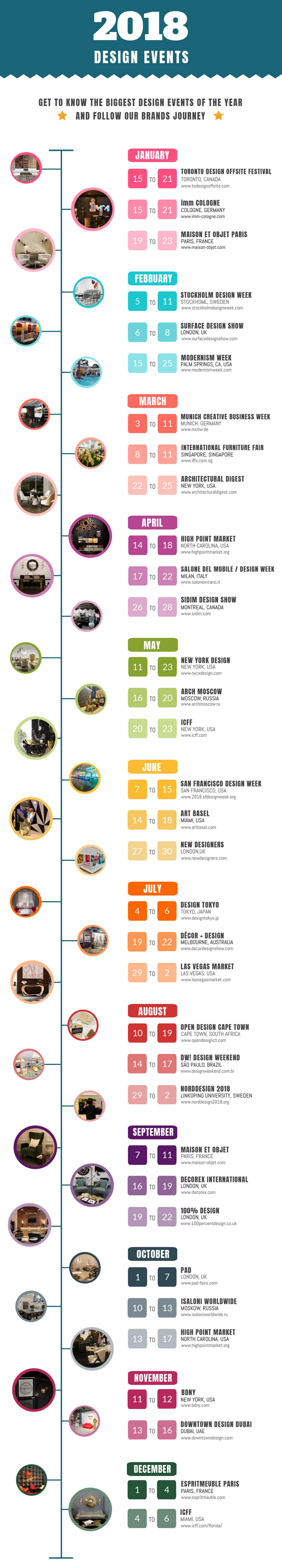 Explore The Infographic With The Best Design Events in 2018!